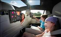 Global In-Car Entertainment Market