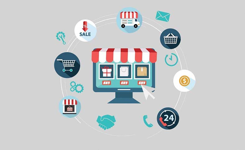 Business-to-Business E-commerce Market